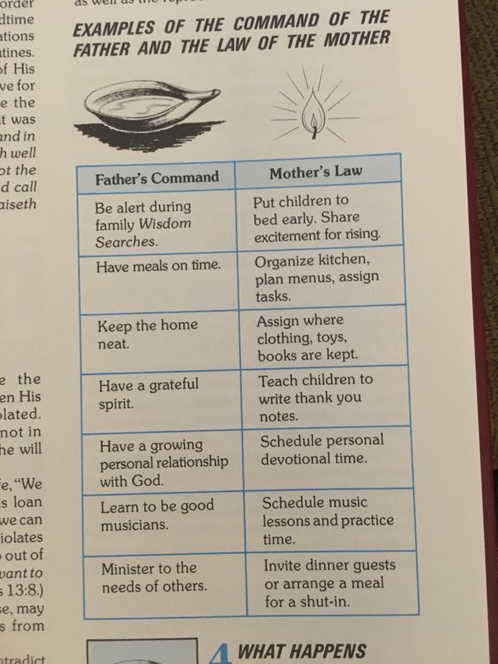 Command Law Chart